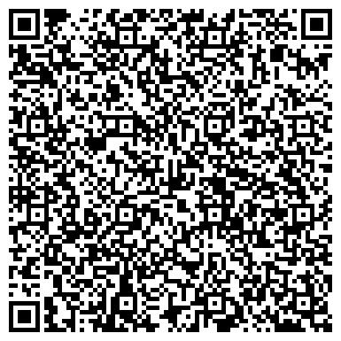 QR-код с контактной информацией организации НПП INDIVIDUAL EURO GROUP
