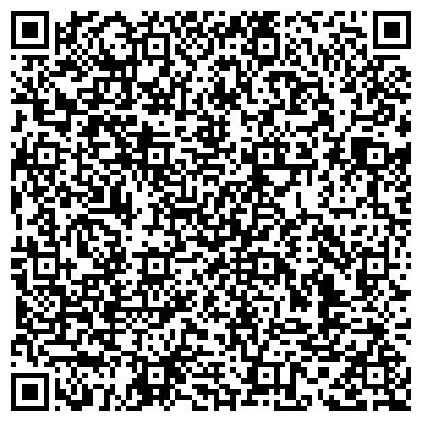 QR-код с контактной информацией организации Кадровое агентство оККеу