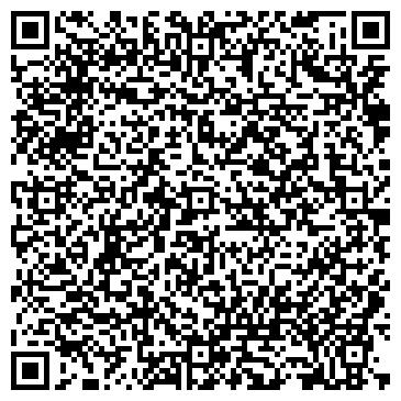 QR-код с контактной информацией организации НКО (НО) Ремонт бытовой техники