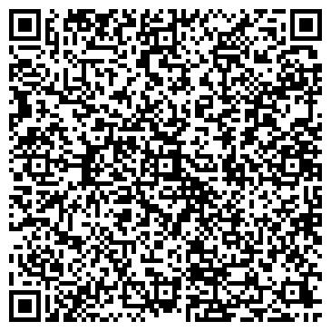 QR-код с контактной информацией организации ЧП Строй Совет
