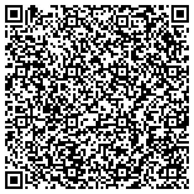 QR-код с контактной информацией организации ФОП Херсонская Фабрика Футболок