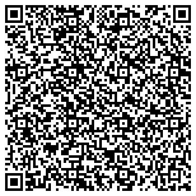 QR-код с контактной информацией организации ООО Премиум Балкон