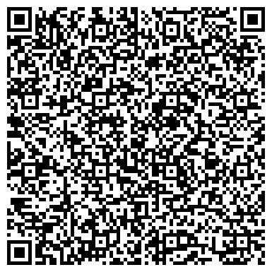 QR-код с контактной информацией организации Адвокат Никитко Алла Владиславовна