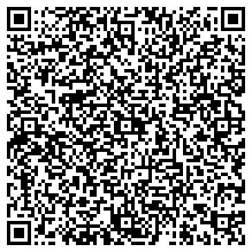 QR-код с контактной информацией организации ООО Агронезис