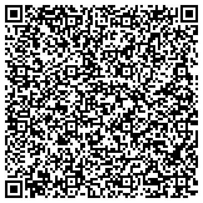 QR-код с контактной информацией организации ООО Территориальное агентство по развитию предпринимательства