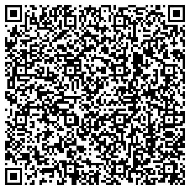 QR-код с контактной информацией организации ООО Агентство Интернет-Маркетинга №1 AIM1