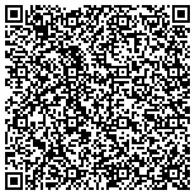 QR-код с контактной информацией организации Элитная недвижимость Краснодара