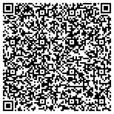 QR-код с контактной информацией организации САНТЕХНИКИ ЭЛЕКТРИКИ В БИШКЕКЕ 0709 077000