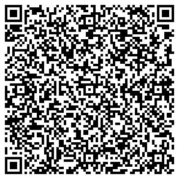 QR-код с контактной информацией организации САНТЕХНИК ЭЛЕКТРИК
