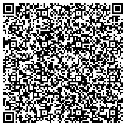 QR-код с контактной информацией организации Медицинский центр красоты и здоровья