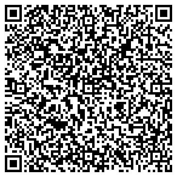 QR-код с контактной информацией организации Евроэкспресскредит