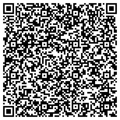 """QR-код с контактной информацией организации ООО Аналитический сервис """"Auditerra"""""""