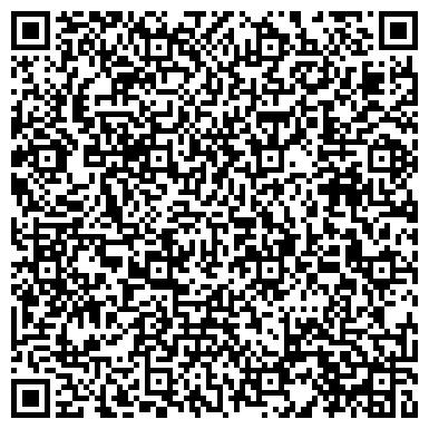 QR-код с контактной информацией организации ООО Союз независимых оценщиков и консультантов