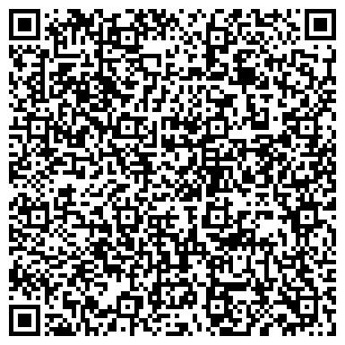 QR-код с контактной информацией организации «Шлагбаумы в СПб»