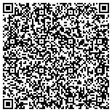 QR-код с контактной информацией организации Кладовая Солнца