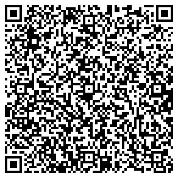 QR-код с контактной информацией организации ГОРПЛОДООВОЩТОРГ СОЛИГОРСКИЙ КУТП