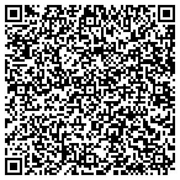 QR-код с контактной информацией организации Сантехникасити