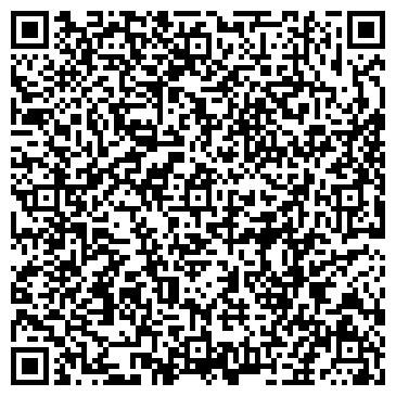 QR-код с контактной информацией организации Изделия из натурального камня - Globalstone