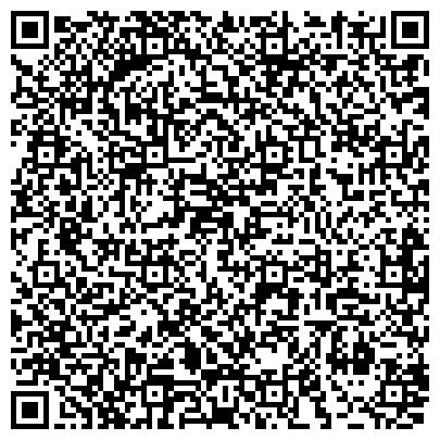 QR-код с контактной информацией организации ООО НПО СОВРЕМЕННЫЕ ТЕХНОЛОГИИ