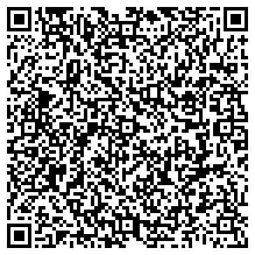 QR-код с контактной информацией организации Микрозаймы всем