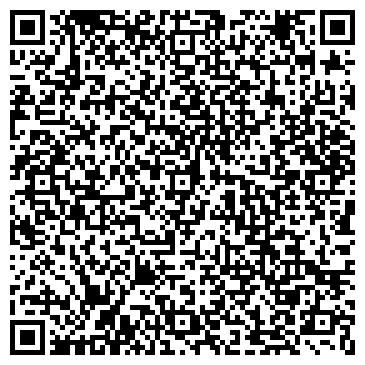 QR-код с контактной информацией организации ГУ КОМИТЕТ ПО ЭНЕРГЕТИКЕ И ИНЖЕНЕРНОМУ ОБЕСПЕЧЕНИЮ СПБ