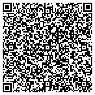 QR-код с контактной информацией организации ИП Разработка норм расхода ТЭР
