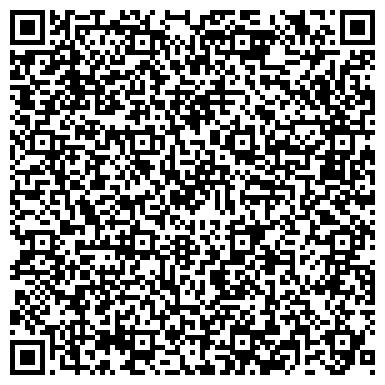 QR-код с контактной информацией организации Global Food Ingredients