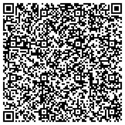 QR-код с контактной информацией организации ООО Школа спортивной гимнастики Андрея Гребенникова