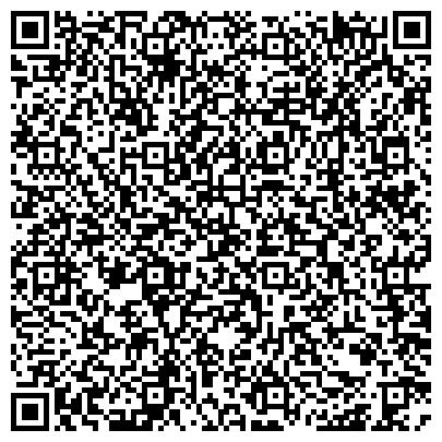 QR-код с контактной информацией организации PelleShop Сумки из натуральной кожи, пошив на заказ