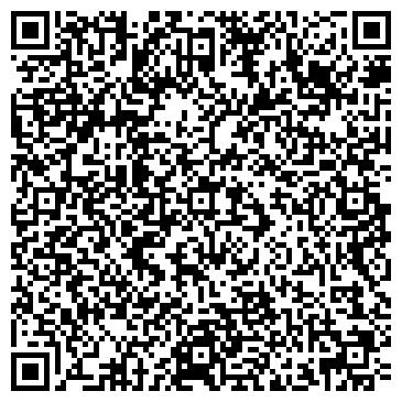 QR-код с контактной информацией организации Nuts Agency