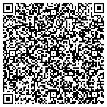 QR-код с контактной информацией организации АГРОЭНЕРГО-ЗЕЛЕНЕВИЧИ ОАО