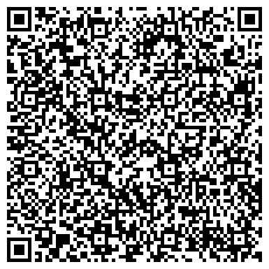 QR-код с контактной информацией организации ООО Аптека Блохина