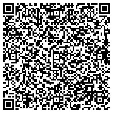 QR-код с контактной информацией организации VeloKingShop.ru