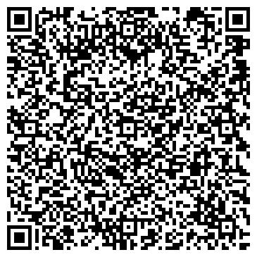 QR-код с контактной информацией организации БИБЛИОТЕКА ИМ.Я.КОЛАСА ГОРОДСКАЯ