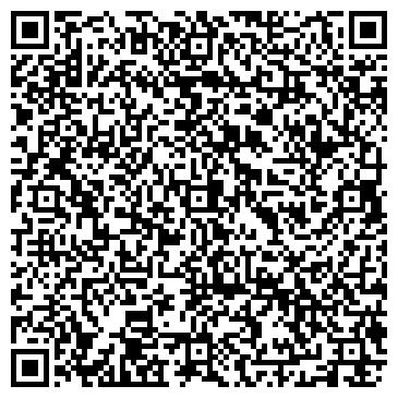 QR-код с контактной информацией организации MADMONKS