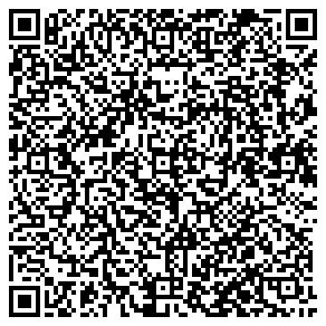 QR-код с контактной информацией организации ТопКредитОбзор