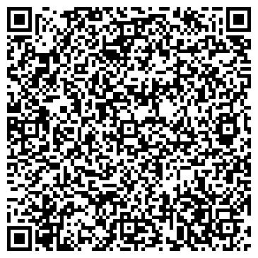 QR-код с контактной информацией организации МУЗЕЙ ИСТОРИИ АРХИТЕКТУРЫ СОФИЙСКОГО СОБОРА