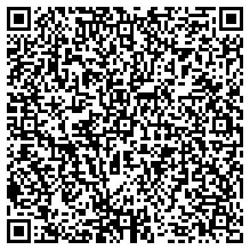 QR-код с контактной информацией организации МУЗЕЙ-ЗАПОВЕДНИК ИСТОРИКО-КУЛЬТУРНЫЙ ГП