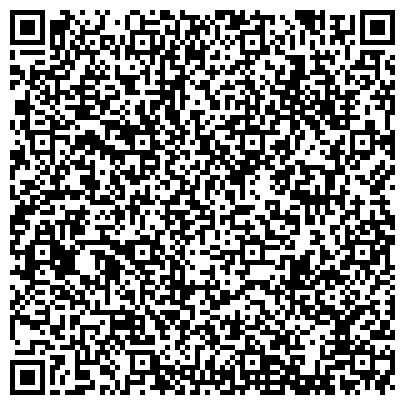 QR-код с контактной информацией организации СТЕКЛОКОМПОЗИТ СТРУКТУРНОЕ ПОДРАЗДЕЛЕНИЕ ОАО Г.ПОЛОЦК-СТЕКЛОВОЛОКНО