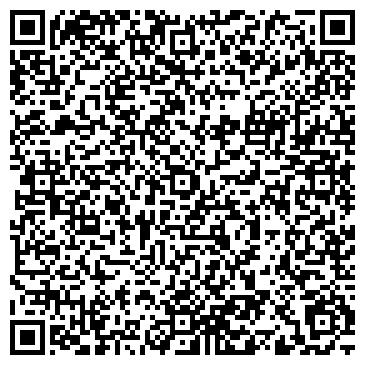 QR-код с контактной информацией организации Сетевое издание Ставропольские новости