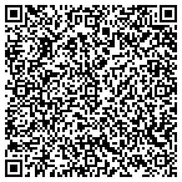 QR-код с контактной информацией организации ООО Неманская искра