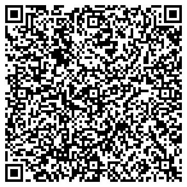 QR-код с контактной информацией организации Невьянский ЦЗН