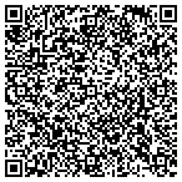 QR-код с контактной информацией организации МАГАЗИН ТРЕНАЖЕРОВ ГРУЗДЕВА Е. Ю.