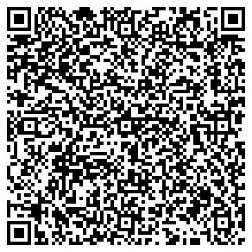 QR-код с контактной информацией организации ВРАЧ-ГОМЕОПАТ ФИРСОВА