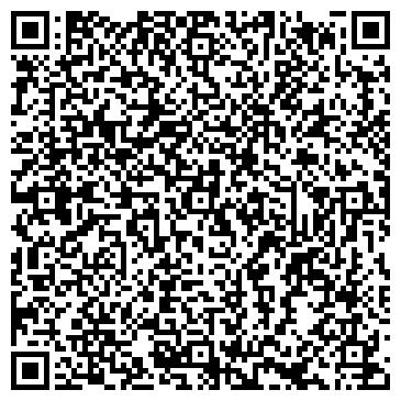 QR-код с контактной информацией организации НАУЧНЫЙ ЦЕНТР ЗДОРОВЬЯ ДЕТЕЙ РАМН