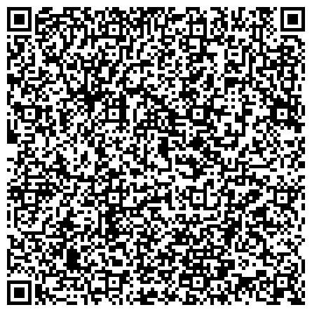 QR-код с контактной информацией организации НАРЫНСКОЕ ОБЛАСТНОЕ РЕГИОНАЛЬНОЕ УПРАВЛЕНИЕ ГОСКОМИССИИ ПРИ ПРАВИТЕЛЬСТВЕ КР ПО ГОСЗАКУПКАМ И МАТРЕЗЕРВАМ
