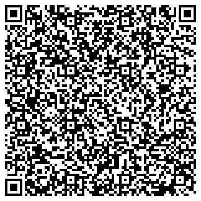 QR-код с контактной информацией организации Управление научной и инновационной деятельности