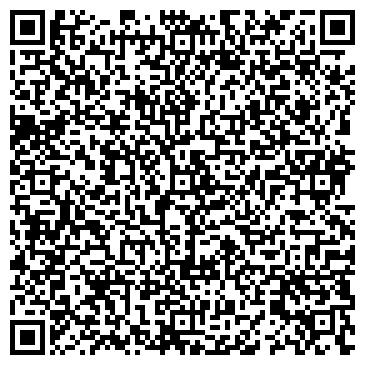 QR-код с контактной информацией организации ПРИМАВЕРА МЕДИКА