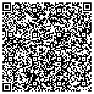 QR-код с контактной информацией организации ГКУ «Дирекция по координации деятельности медицинских организаций Департамента здравоохранения города Москвы»