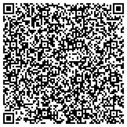 QR-код с контактной информацией организации ЦЕНТР ОРГАНИЗАЦИОННО-МЕТОДИЧЕСКОГО ОБЕСПЕЧЕНИЯ ФИЗИЧЕСКОГО ВОСПИТАНИЯ